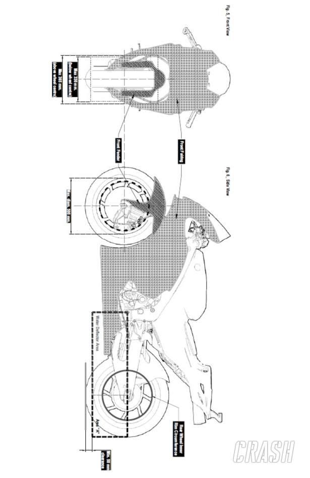 MotoGP, Aero Body, 2020 Technical Regulations, FIM,