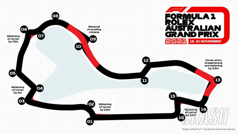 Australian GP F1 track set to be 5s faster with changes for 2021
