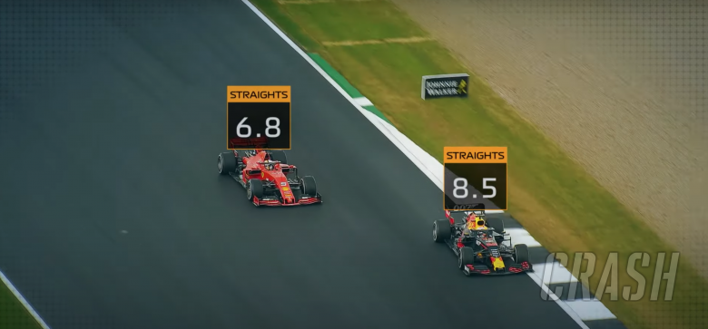 Six new TV graphics to debut in 2020 F1 season coverage