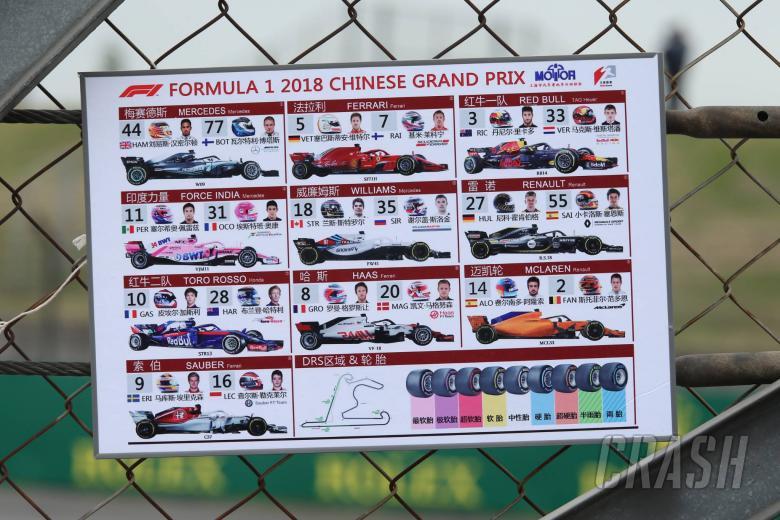 F1: How F1's 2018 development race is unfolding