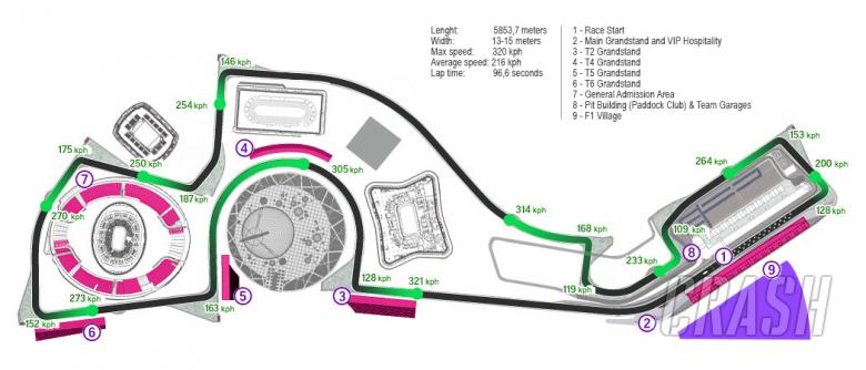 Sochi International Street Circuit