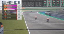 Results: MotoGP Virtual Race 4 - Misano